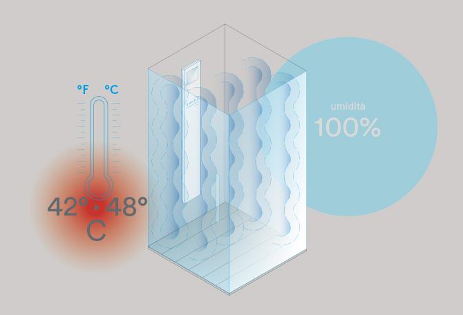 Come scegliere un generatore di vapore per il tuo bagno turco